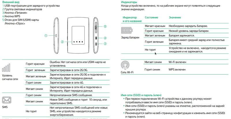 Беспроводные мини камеры  с доступом по WiFi