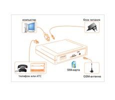 Шлюз GSM SpGate М (связь, интернет, рассылка смс) фото 3