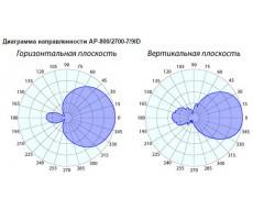 Антенна GSM/3G/4G AP-800/2700-7/9 ID (Панельная, 7-9 дБ) фото 3