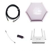 Комплект 3G/4G Дача-Базовая (Роутер WiFi ZBT, модем, кабель 3м, антенна 3G/4G 15 дБ)