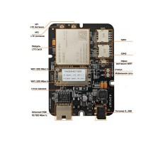 Роутер для встраивания Тандем-4GT (Tandem-4GT-OEM) фото 4