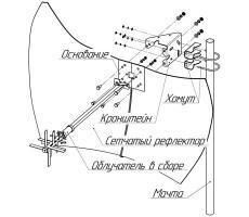 Параболическая MIMO-антенна KNA27-800/2700C фото 4