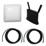 Интернет-комплект роутера 3G/4G ZTE MF283 и внешней антенны 2x14 дБ