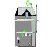 Комплект Baltic Signal для усиления GSM 900 (до 150 м2) фото 6