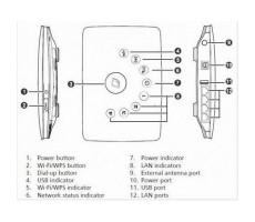 Роутер 3G-WiFi Huawei B683 фото 3