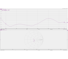 Антенна LTE800 AX-813Y (Направленная, 13 дБ) фото 3
