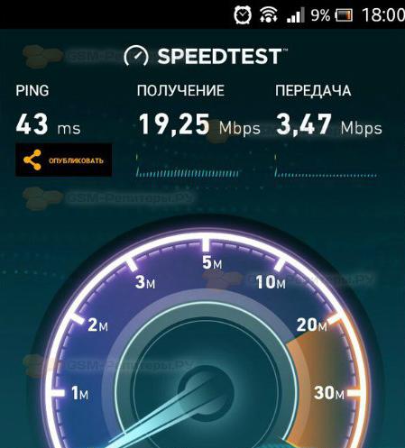 Антенна для усиления 3G/4G в СТ Надежда-2