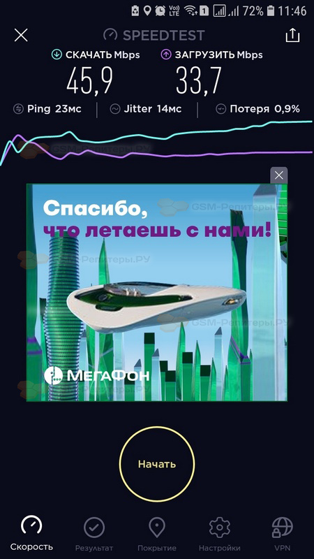 Интернет 4G и связь GSM в СНТ Ирригатор