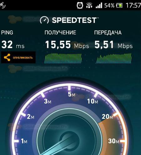 Монтаж антенны 3G/4G в СНТ Тимирязевец