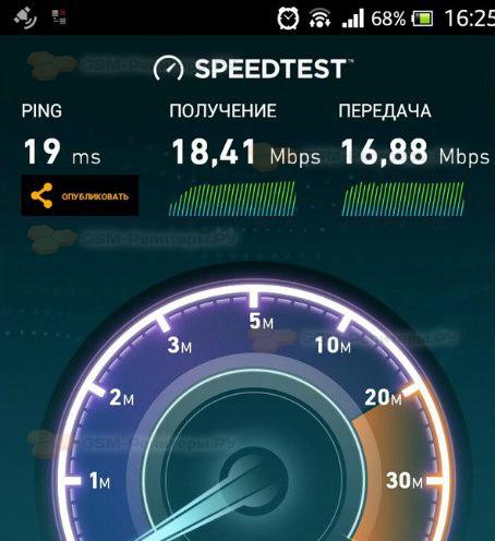 Усиление связи 3G/4G в СНТ Тимирязевец