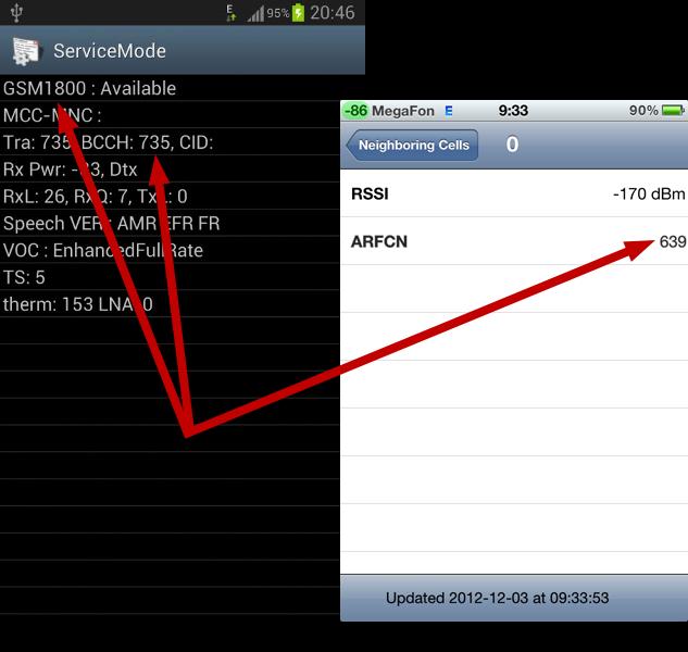 Определение частоты GSM
