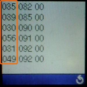 номера каналов GSM связи