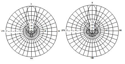 /></span></p><p><strong><span style=font-size: 14px>Особенности модели:</span></strong><br /><span style=font-size: 14px>- Стандарты UMTS-2100 (3G) / LTE 2.6 (4G)<br />- Всепогодная панельная антенна для установки на улице<br />- Антенна крепится на кронштейне или на мачте<br />- Антенна имеет легкий и прочный корпус<br />- Данная антенна отличается низким КСВ</span></p><p></p>;0;0;1;