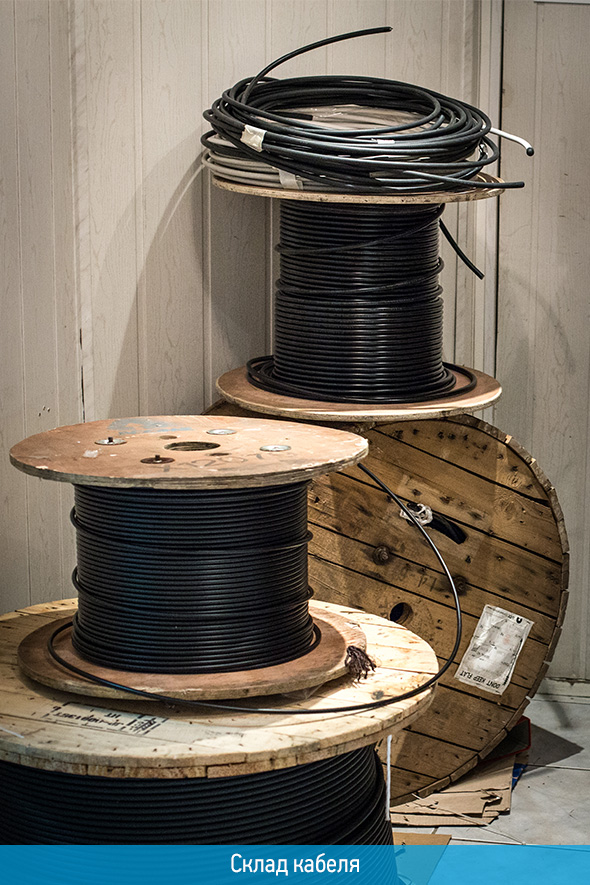 Склад кабеля